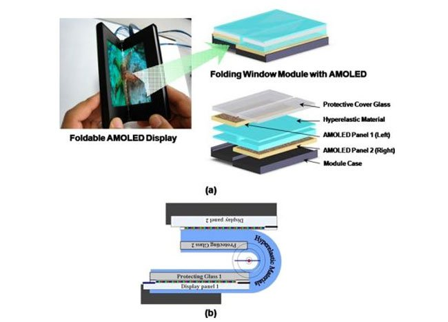 Samsung AMOLED Folding Screen
