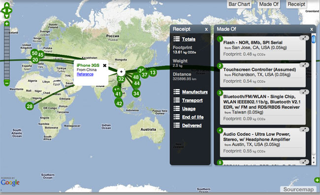 Sourcemap