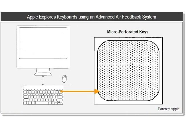 apple Air-driven Tactile Feedback Keyboard