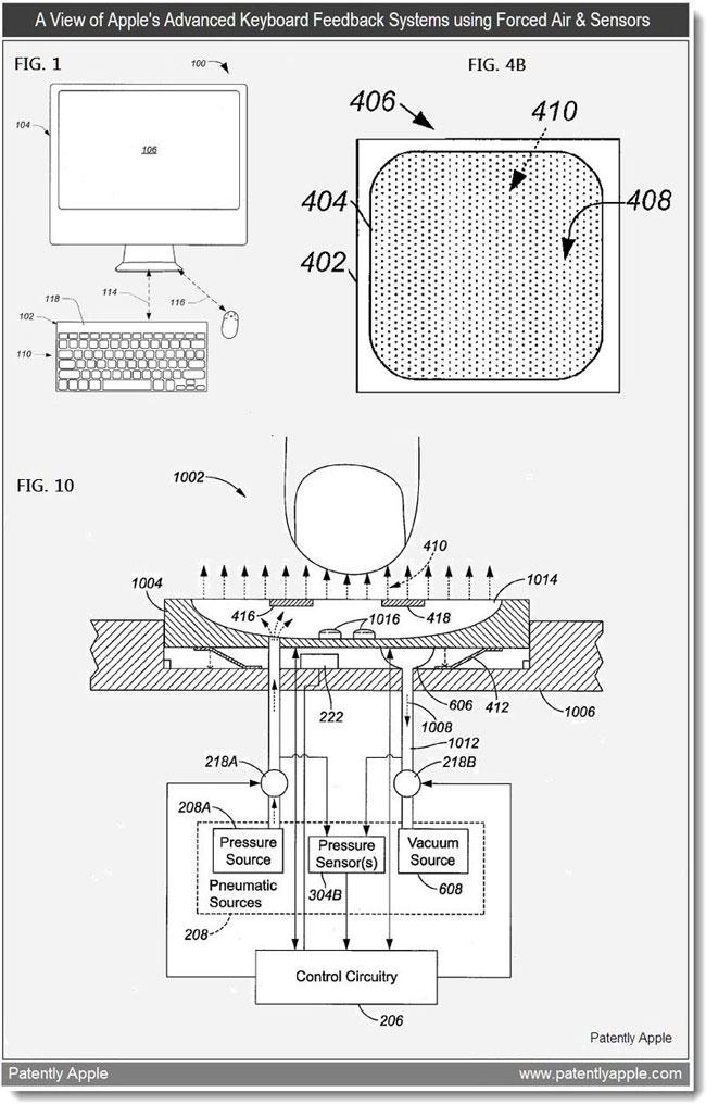 apple Air-driven Tactile Feedback Keyboard