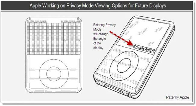 Apple Privacy Mode