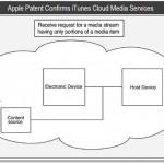 iTunes-Cloud_3
