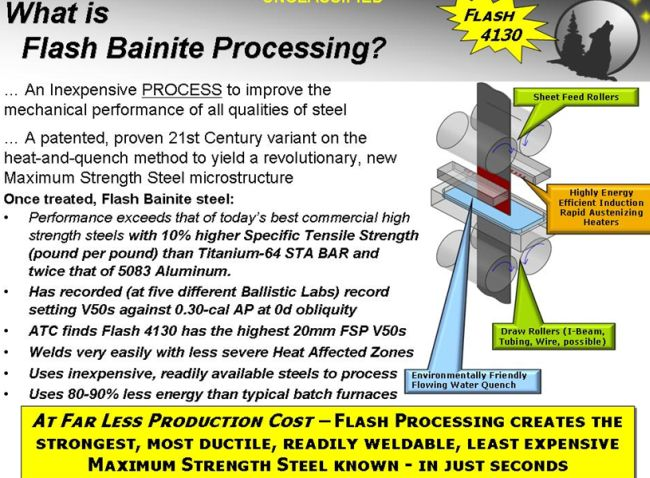 Flash Bainite