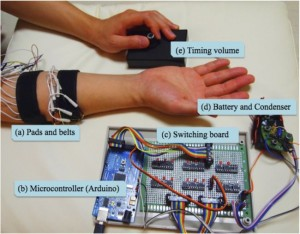PossessedHand Allows For Programmed Hand Movement