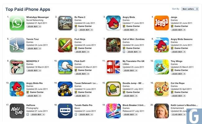 UK App Store