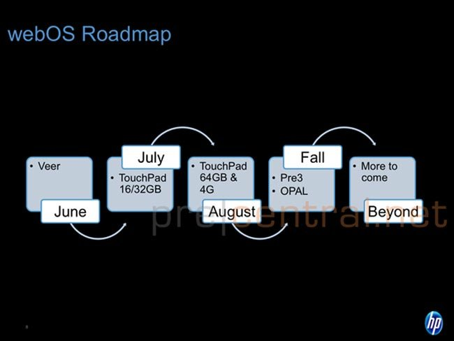 HP webOS Roadmap