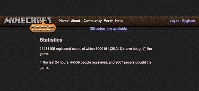 Minecraft 3 Million