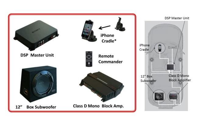 Sony XDP-PK1000