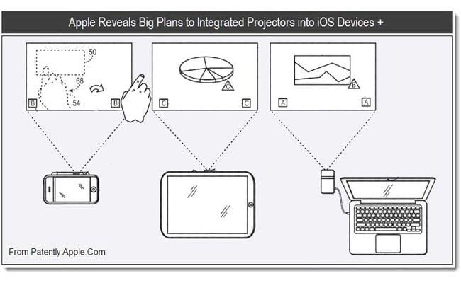 Apple iOS Projector Patent