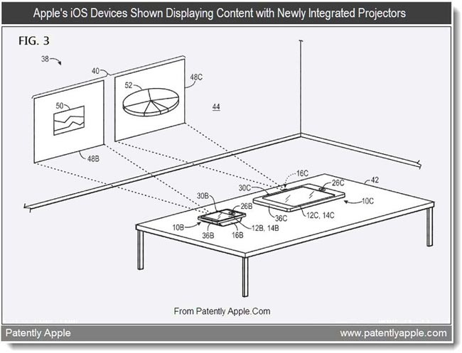 Apple iOS Projector Patent
