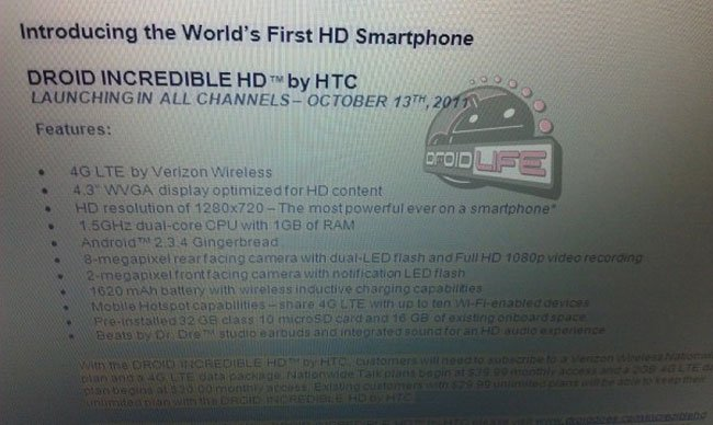 HTC Droid Incredible HD