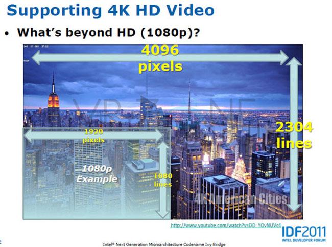 Intel's Ivy Bridge