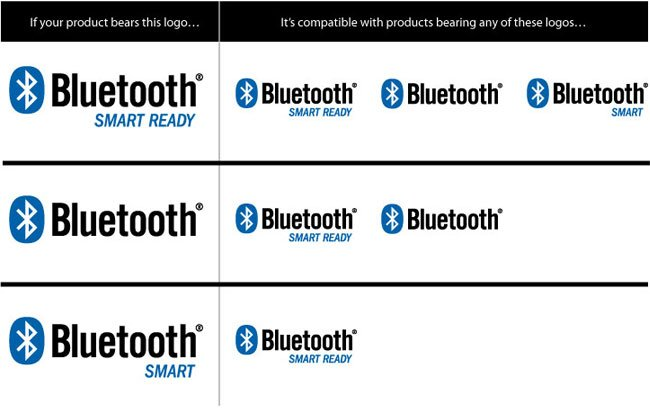 Bluetooth Rebranding
