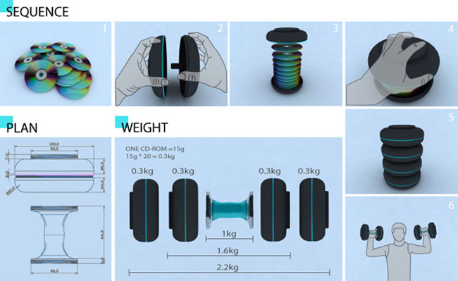 Disc Dumbbells