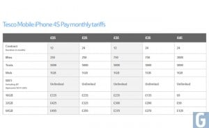 Tesco Mobile iPhone 4S UK Price And Plans Revealed