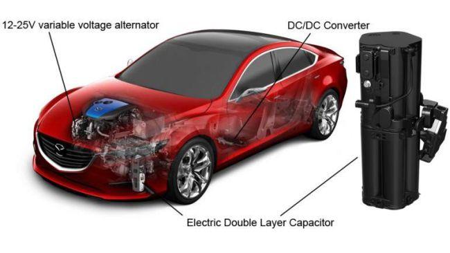 Mazda iELOOP