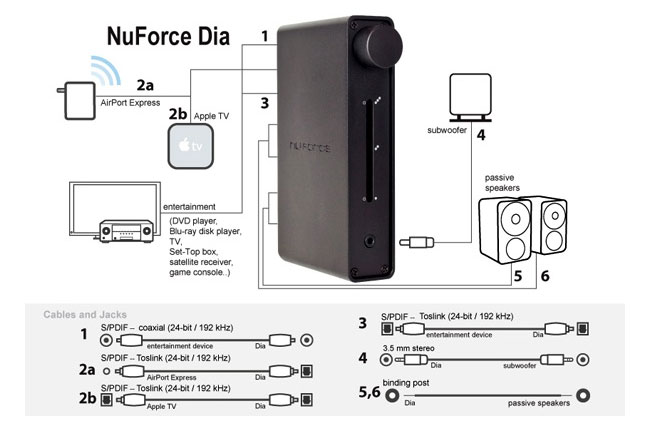 NuForce Dia Digital Amplifier