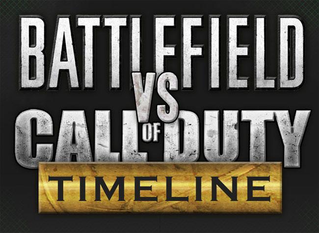 battlefield vs MW3 Timeline
