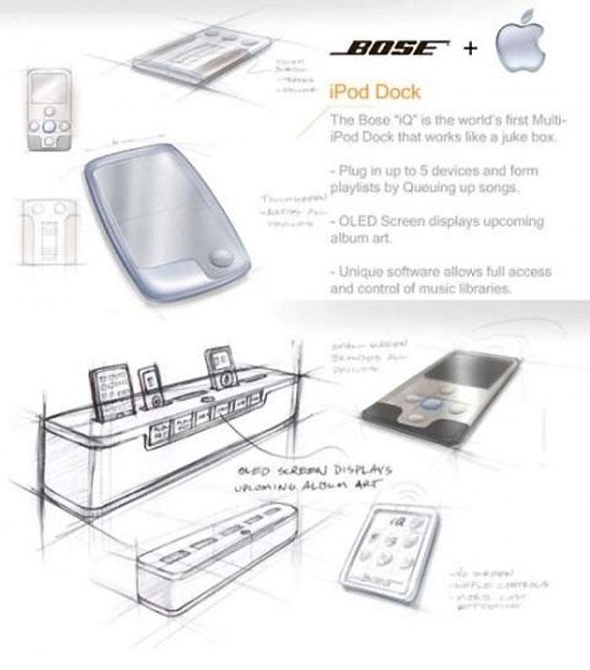 Bose IQ Concept
