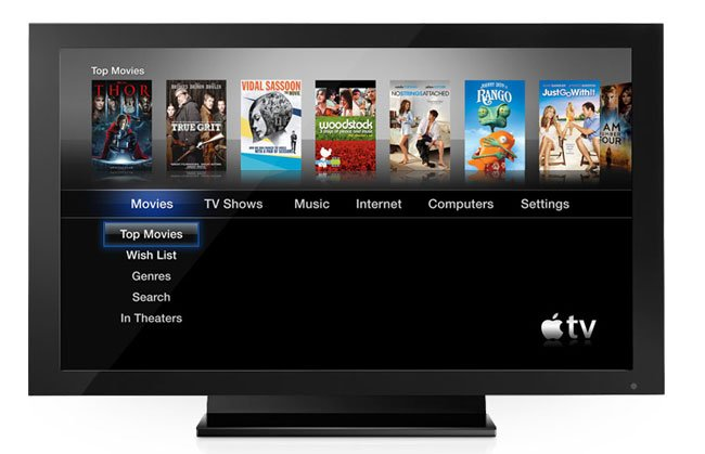 Apple HDTV To Be Powered By A6 Processor?