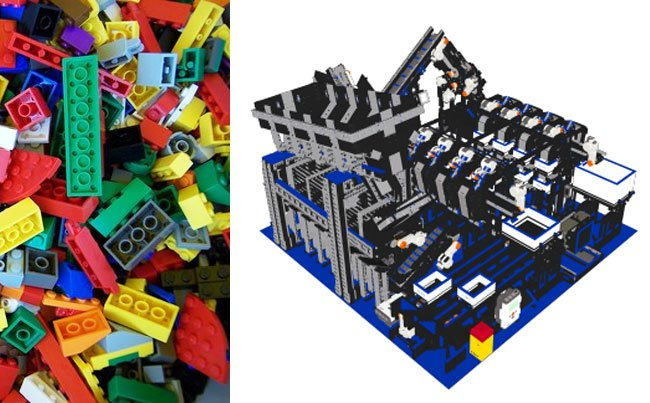 Lego Sorting Plant