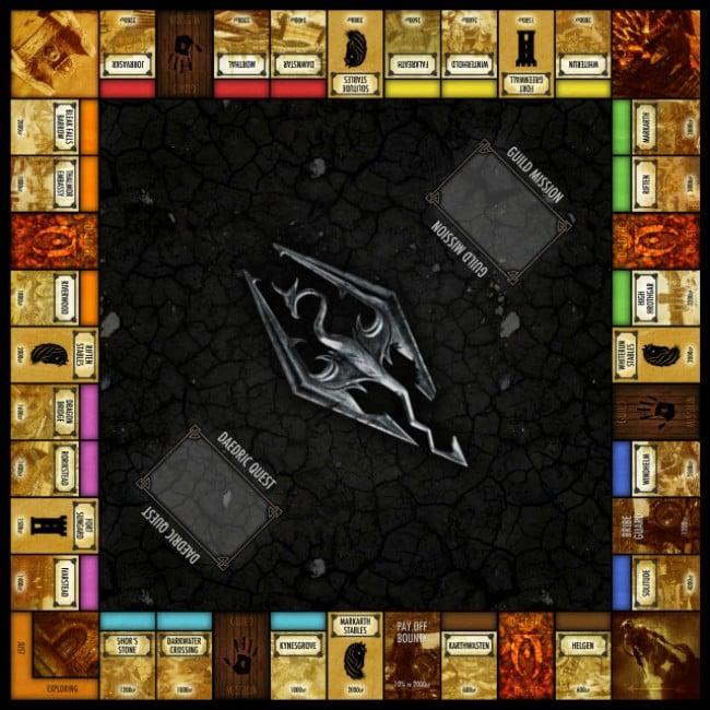 Skyrim Monopoly