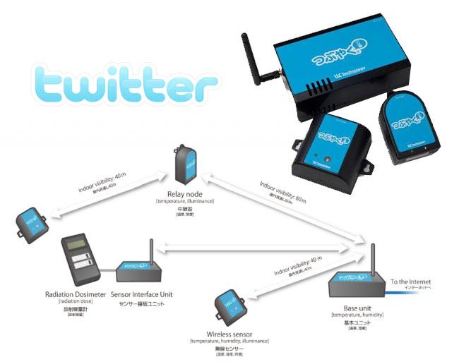 Wireless Twitter Sensors