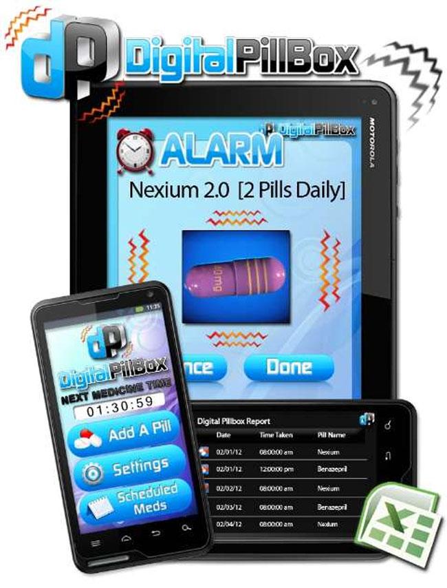 Digital Pillbox