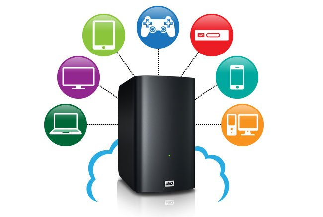 Western Digital MyBook Thunderbolt Duo