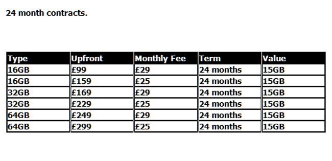 Three Monthly iPad