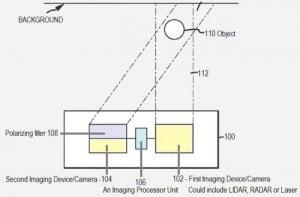 Apple 3D Camera