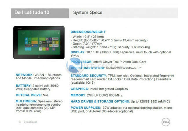 Dell Latitude Windows 8 Tablet