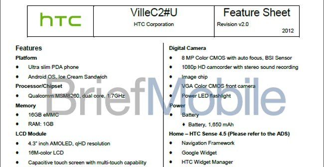 HTC Ville C Android Handset Specifications Leaked