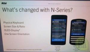 BlackBerry 10 L-Series And N-Series UI Details Leaked
