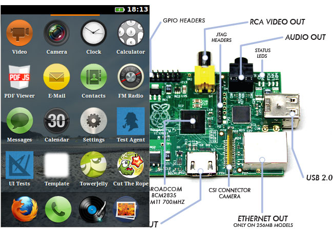 Raspberry pi latest os download