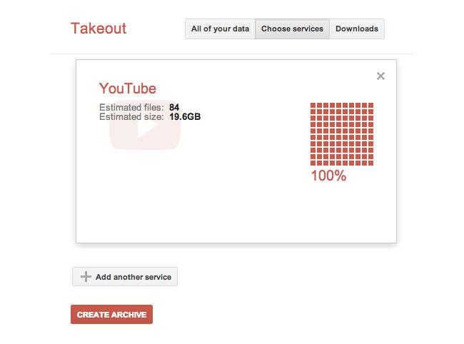 Google Takeout YouTube