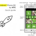 HTC 8X Accord Windows Phone 8 Smartphone Specifications Leaked