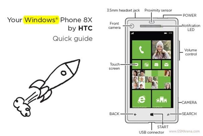HTC 8X Accord