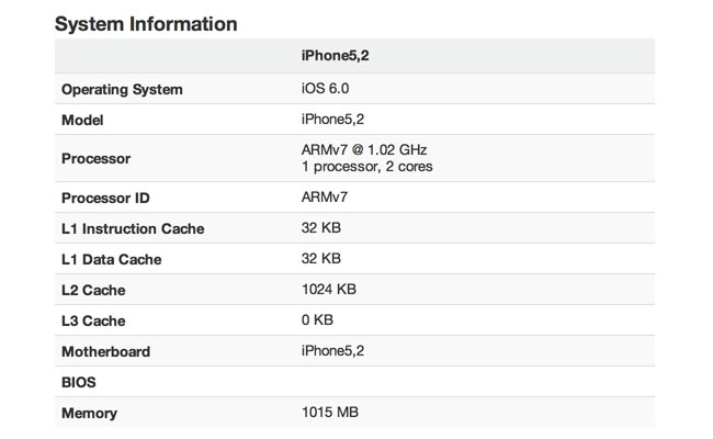 iPhone 5 Geekbench