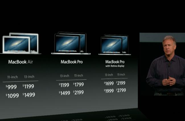 13 inch Retina Display Macbook Pro
