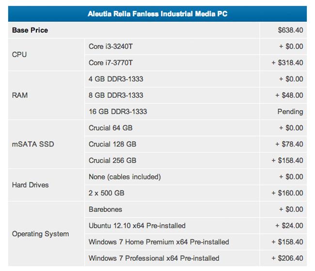 Aleutia Relia Fanless Mini PC
