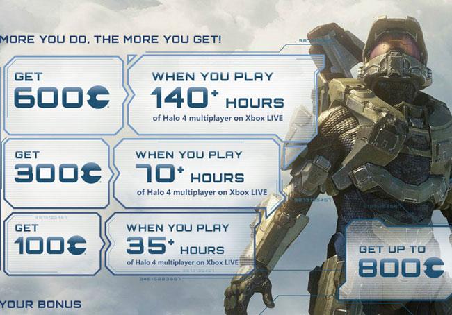 Halo 4 Reward Points