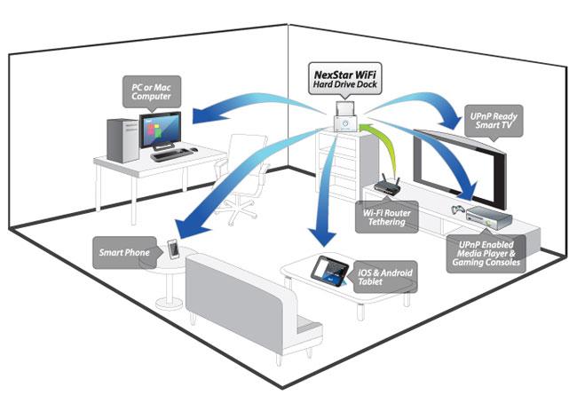 Vantec-NexStar-WiFi-Hard-Drive-Dock