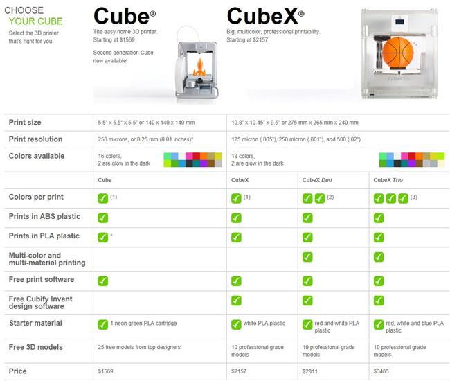 Cube-3D