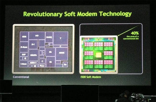 NVIDIA Tegra 4 i500 Soft Modem