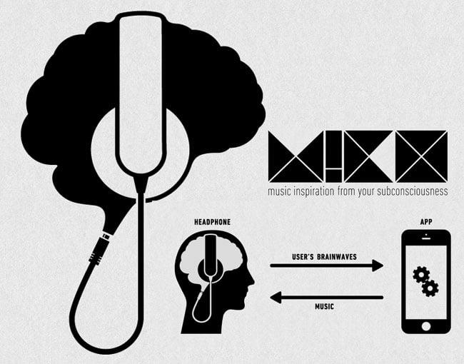 Mico mind controlled headphones
