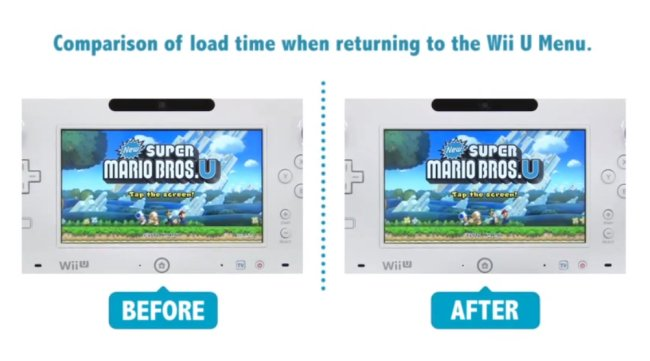 wiiu speed