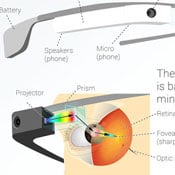 Google Glasses Infographic Explains How They Work