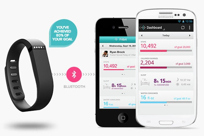 Fitbit Flex Fitness Tracker Now Available For $100