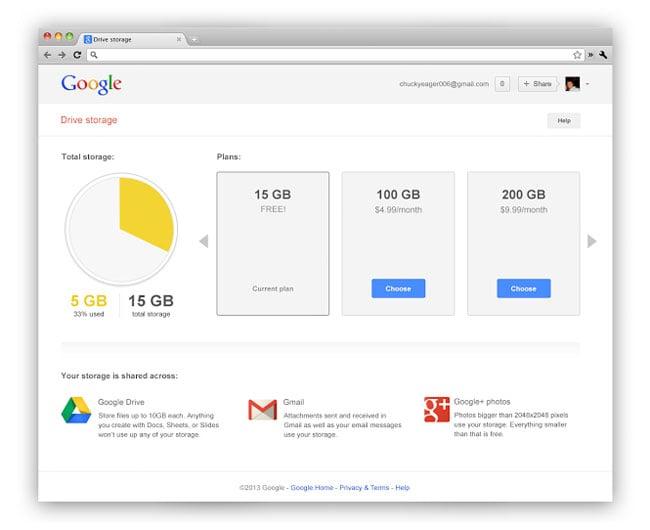Google 15GB